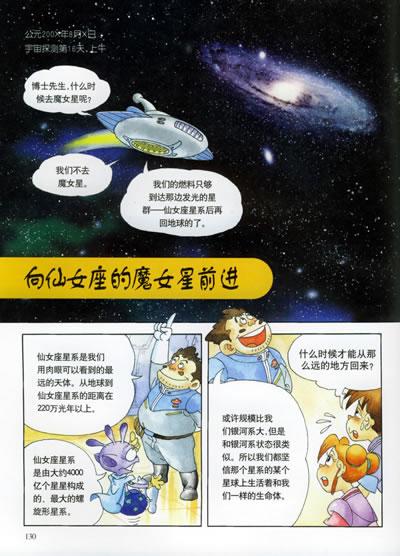 宇宙百科读书海报手绘